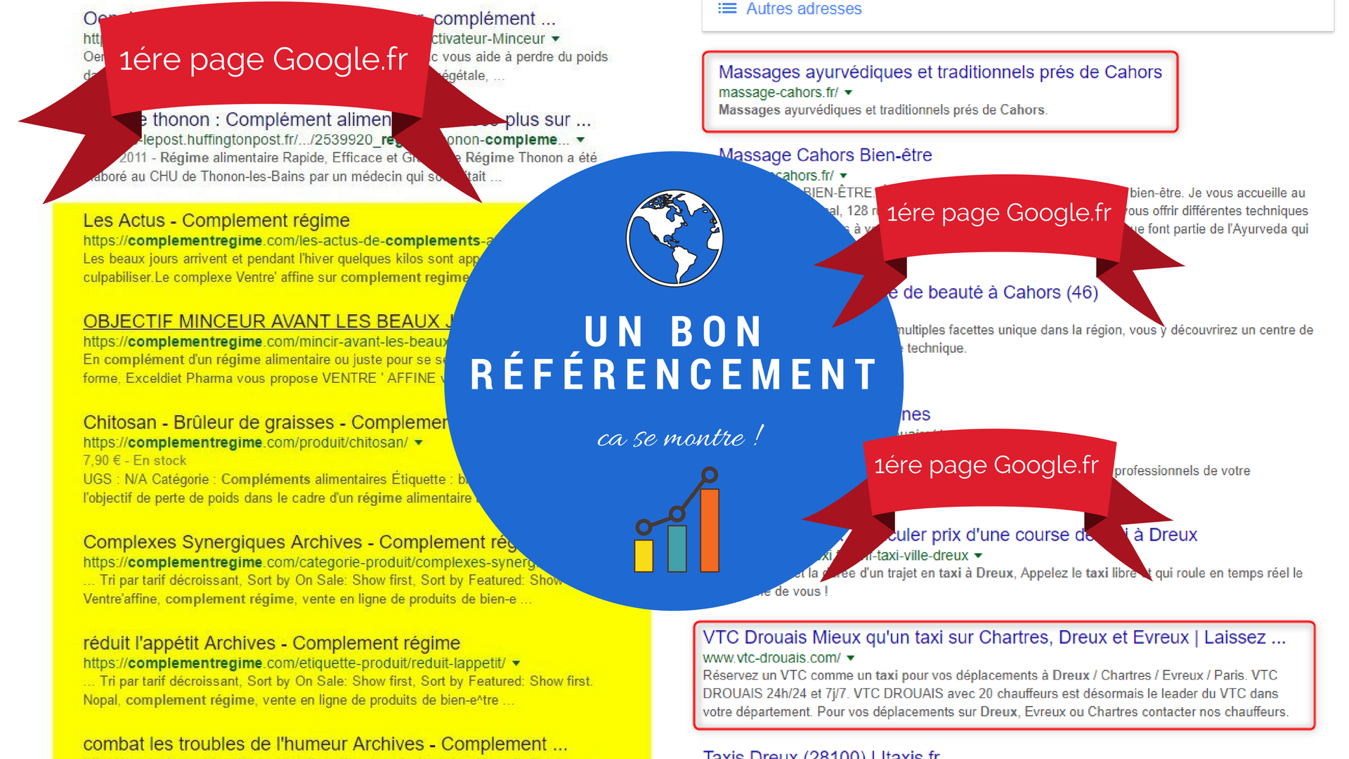 référencer son site internet sur google | Webmaster Thierry Dollon